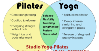 Yoga-pilates-studio